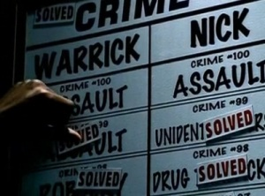 Crime Board